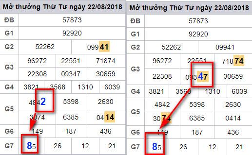 Kinh nghiệm dự đoán ngày 25/10 xổ số miền bắc siêu chính xác từ các chuyên gia