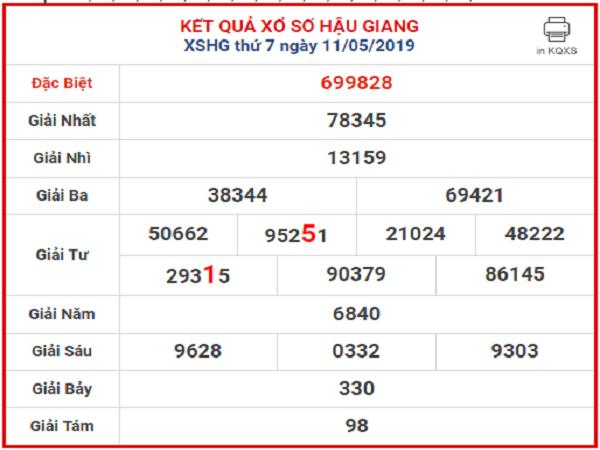 du-doan-xshg-18-5-2019-so-cau-xo-so-hau-giang
