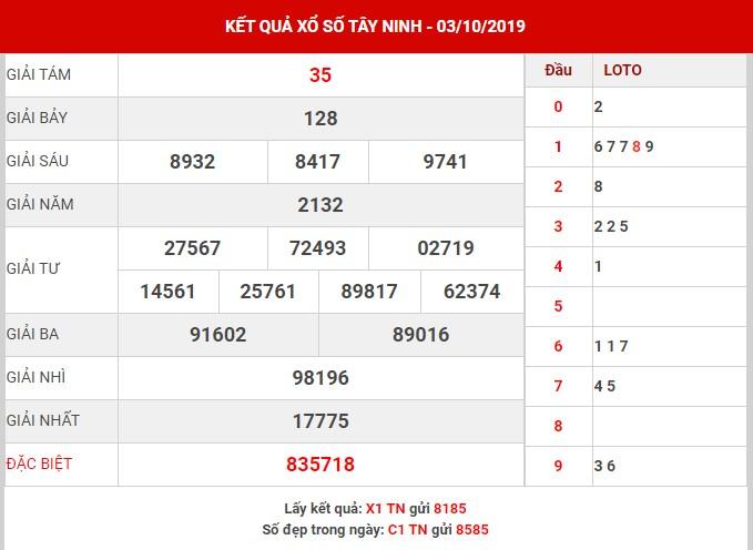 Thống kê SX Tây Ninh thứ 5 ngày 10-10-2019