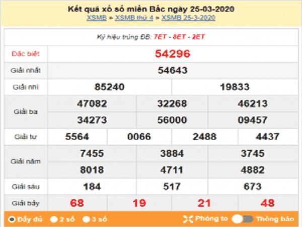 Bảng tổng hợp KQXSMB chốt dự đoán hôm nay ngày 26/03