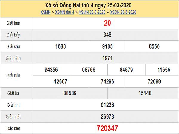Tổng hợp KQXSST- Soi cầu xổ số sóc trăng ngày 29/04/2020
