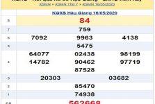Thống kê KQXSHG- xổ số hậu giang thứ 7 ngày 23/05 chuẩn xác