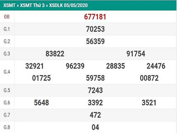 Tổng hợp KQXSDL- Thống kê xổ số đắc lắc ngày 12/05 hôm nay