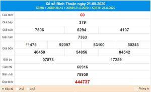 Thống kê XSBTH 28/5/2020 - KQXS Bình Thuận thứ 5