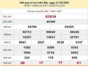 Nhận định KQXSMB- xổ số miền bắc ngày 01/06 chuẩn xác
