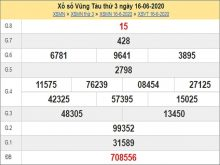 Dự đoán XSVT 23/6/2020