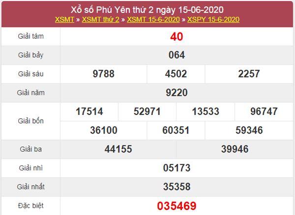 Soi cầu KQXS Phú Yên 22/6/2020 cùng các cao thủ