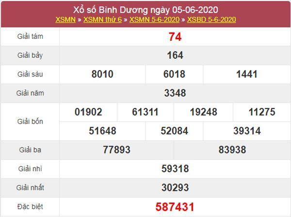 Thống kê XSBD 12/6/2020 chốt KQXS Bình Dương thứ 6