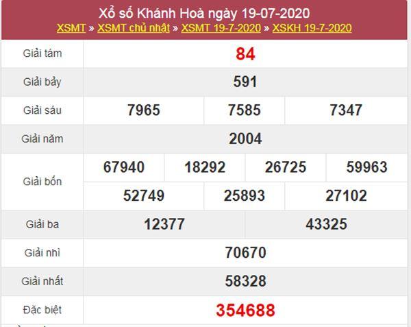 Dự đoán XSKH 22/7/2020 chốt KQXS Khánh Hòa thứ 4