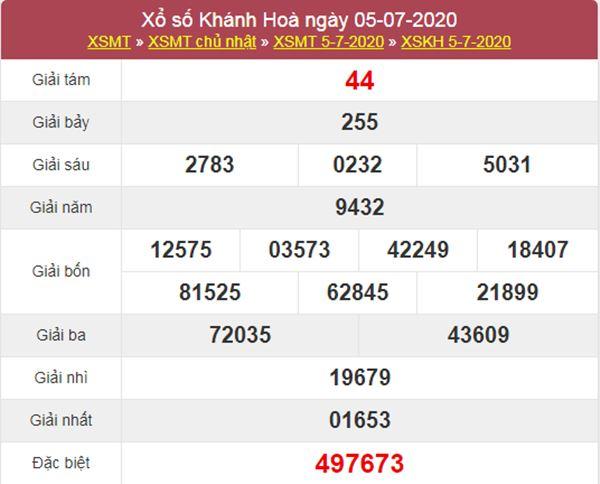 Dự đoán XSKH 8/7/2020 chốt KQXS Khánh Hòa chuẩn xác
