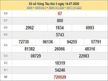 Nhận định XSVT 21/7/2020