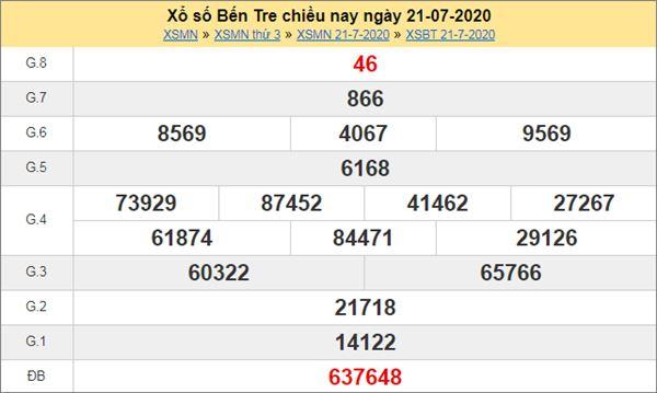 Phân tích XSBT 28/7/2020 chốt lô Bến Tre cùng chuyên gia