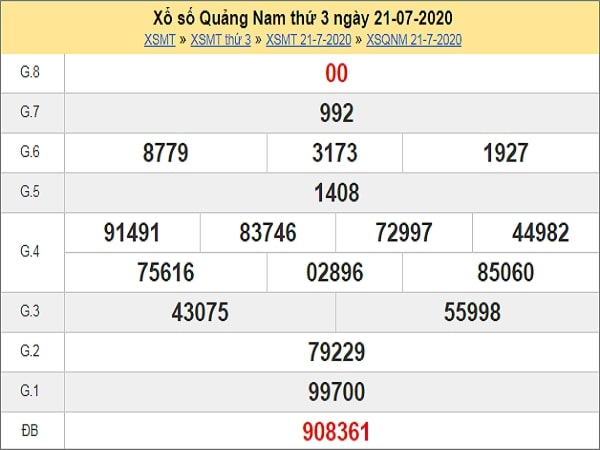 Nhận định XSQNM 28/7/2020