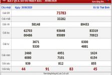 Thống kê KQXSMB- xổ số miền bắc ngày 31/08/2020 chi tiết