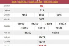 Dự đoán XSBTH 20/8/2020 chốt lô VIP Bình Thuận thứ 5