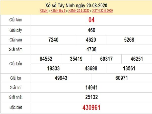 Nhận định XSTN 27/8/2020