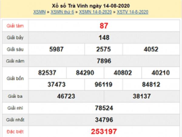 Tổng hợp dự đoán xổ số trà vinh- KQXSTV thứ 6 ngày 21/08/2020