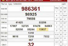 Dự đoán KQXSPY ngày 21/09 - xổ số phú yên thứ 2 chuẩn xác