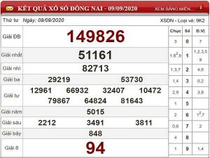 Dự đoán KQXSDN- xổ số đồng nai ngày 16/09/2020 hôm nay