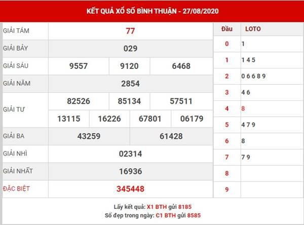 Phân tích kết quả SX Bình Thuận thứ 5 ngày 3-9-2020