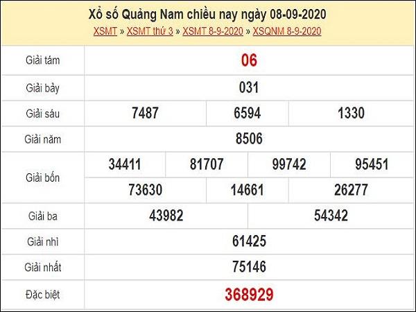 Dự đoán xổ số Quảng Nam 15-09-2020