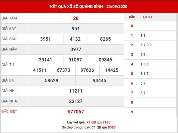 Phân tích XS Quảng Bình thứ 5 ngày 1-10-2020