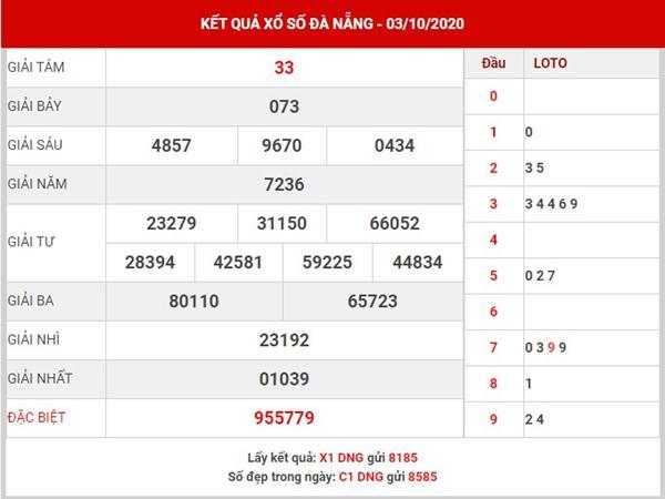 Dự đoán kết quả xổ số Đà Nẵng thứ 4 ngày 7-10-2020