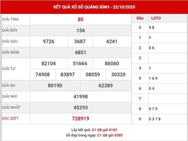 Phân tích xổ số Quảng Bình thứ 5 ngày 29-10-2020