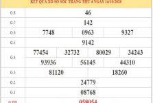 Dự đoán XSST ngày 21/10/2020 dựa vào phân tích KQXSST thứ 4 tuần trước