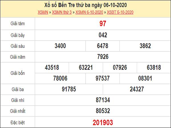 Nhận định XSBTR 13/10/2020