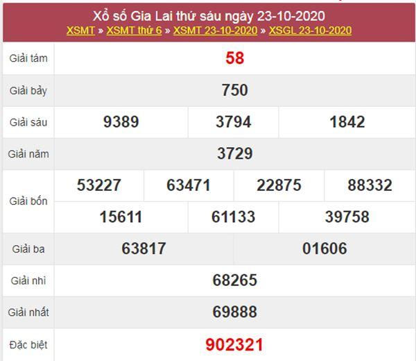 Phân tích XSGL 30/10/2020 chốt KQXS Gia Lai thứ 6