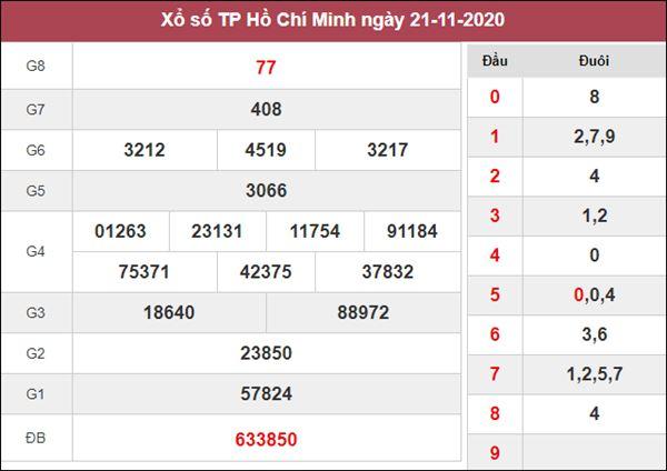 Nhận định KQXS Hồ Chí Minh 23/11/2020 thứ 2 cùng chuyên gia