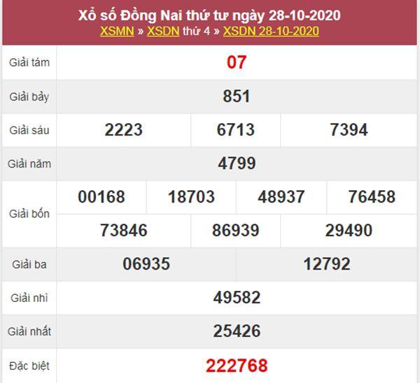 Soi cầu KQXS Đồng Nai 4/11/2020 thứ 4 siêu chuẩn xác