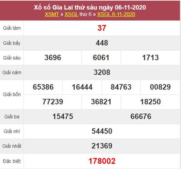 Soi cầu XSGL 13/11/2020 chốt bạch thủ lô Gia Lai thứ 6