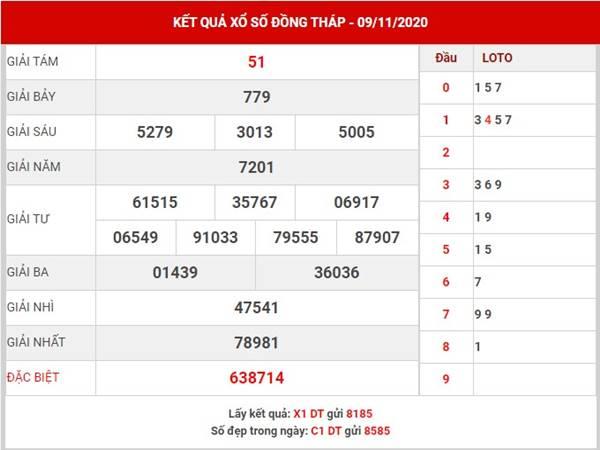 Phân tích kết quả sx Đồng Tháp thứ 2 ngày 16/11/2020
