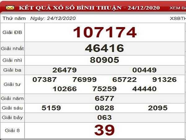 Tổng hợp phân tích KQXSBT ngày 31/12/2020- xổ số bình thuận