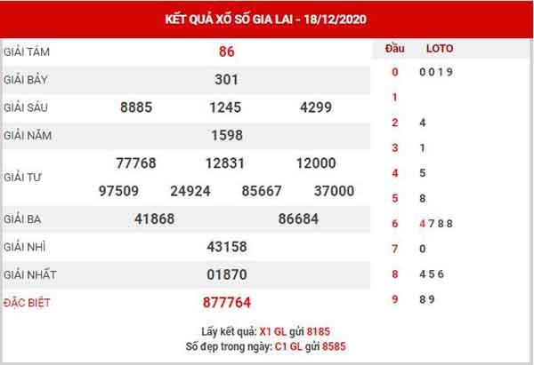 Dự đoán XSGL ngày 25/12/2020