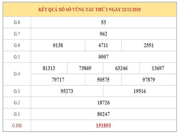 Thống kê KQXSVT ngày 29/12/2020 dựa trên kết quả kì trước