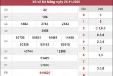 Nhận định KQXS Đà Nẵng 2/12/2020 chốt XSDNG thứ 4