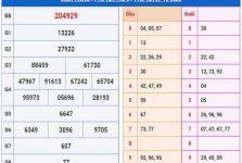Tổng hợp dự đoán XSTTH ngày 14/12/2020- xổ số thừa thiên huế