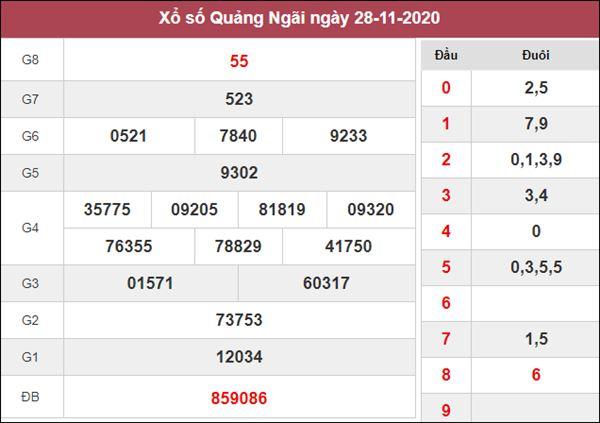 Soi cầu XSQNG 5/12/2020 xin số đề Quảng Ngãi thứ 7 siêu chuẩn