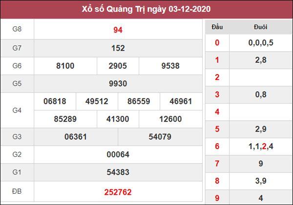 Thống kê XSQT 10/12/2020 chốt KQXS Quảng Trị thứ 5