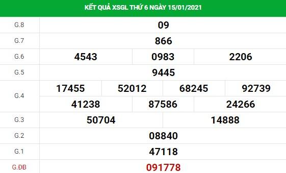 Phân tích kết quả XS Gia Lai ngày 22/01/2021