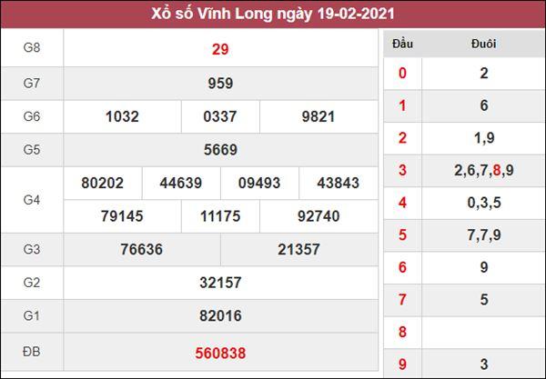 Dự đoán XSVL 26/2/2021 chốt KQXS Vĩnh Long thứ 6