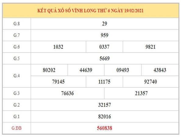 Phân tích KQXSVL ngày 26/2/2021 dựa trên kết quả kỳ trước