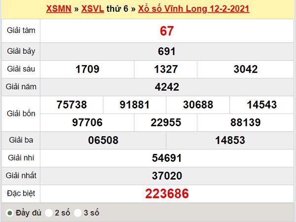 Thống kê XSVL 19/2/2021