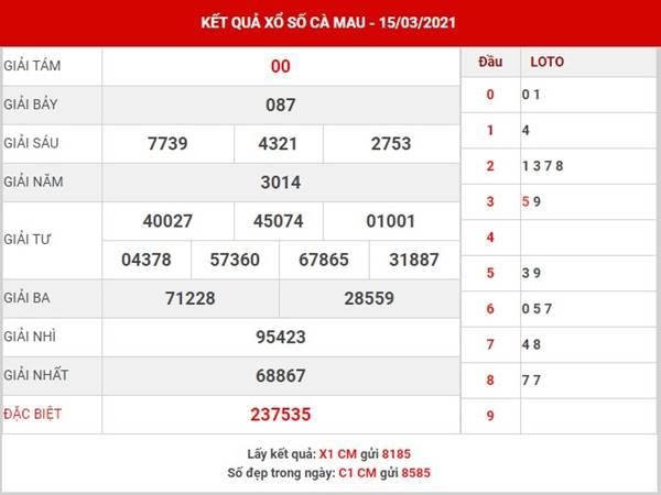 Phân tích kết quả XS Cà Mau thứ 2 ngày 22/3/2021