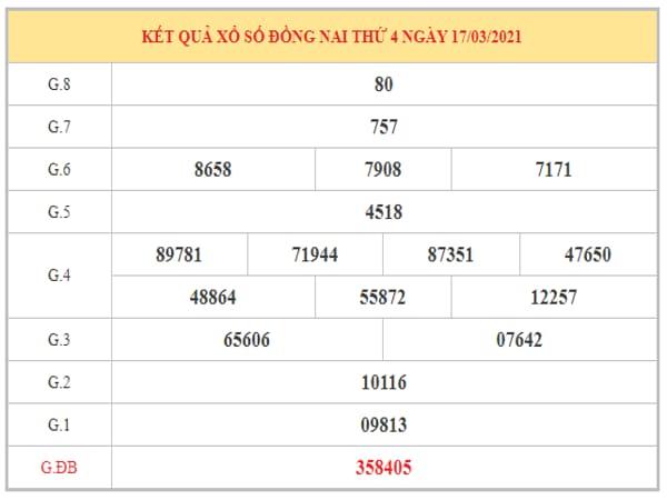 Nhận định KQXSDN ngày 24/3/2021 dựa trên kết quả kì trước