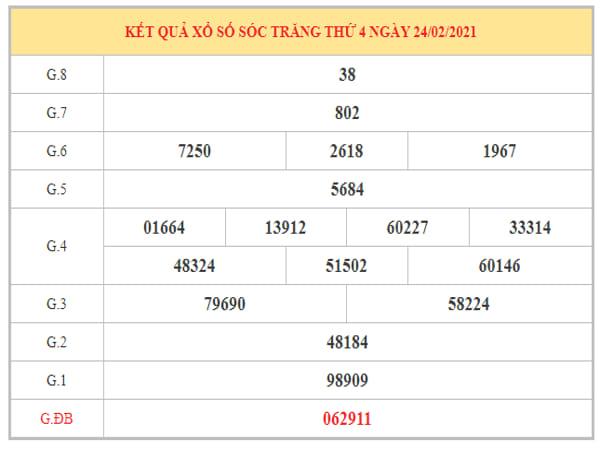 Thống kê KQXSST ngày 3/3/2021 dựa trên kết quả kỳ trước