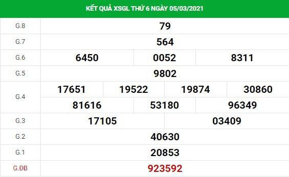 Phân tích kết quả XS Gia Lai ngày 12/03/2021